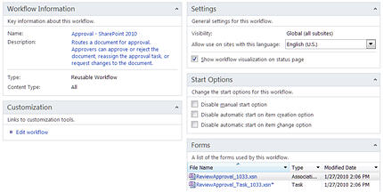 SharePoint Designer workflows