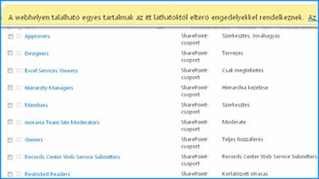 A Webhely engedélyei lap a SharePoint Online rendszerben. A fent látható üzenetsáv kiemelve mutatja, hogy egyes csoportok nem öröklik az engedélyeket a szülőwebhelytől.