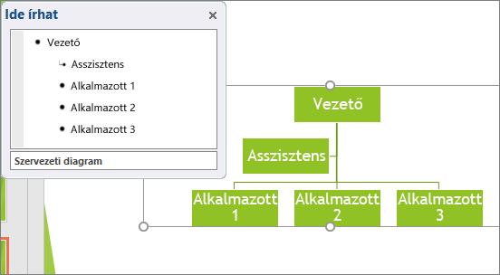 Szervezeti Diagram Letrehozasa Office Tamogatas