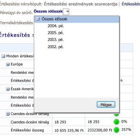 Lista-vezérlőelemet megjelenítő szűrő