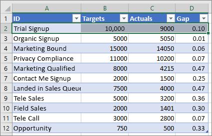 Excel-mintaadatok