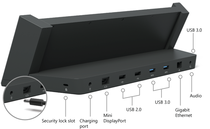 A picture identifies the ports on the docking station for Surface Pro 3