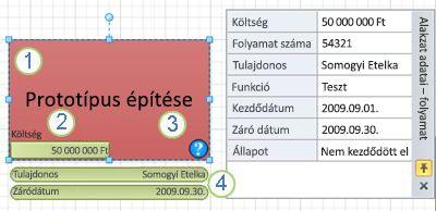 Egy Folyamat alakzat, egy adatkapcsolatú ábra alkalmazásával.