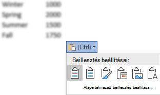 A Beillesztés beállításai gomb néhány Excel-elem mellett, kibontva a beállítások megjelenítéséhez