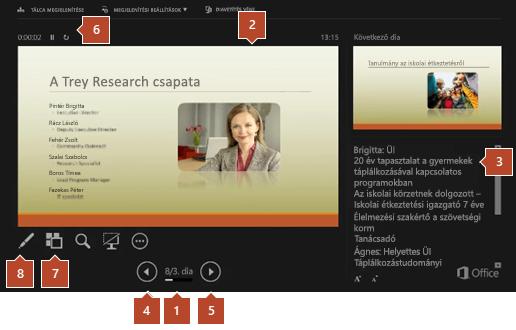 Az Előadói nézet a PowerPointban