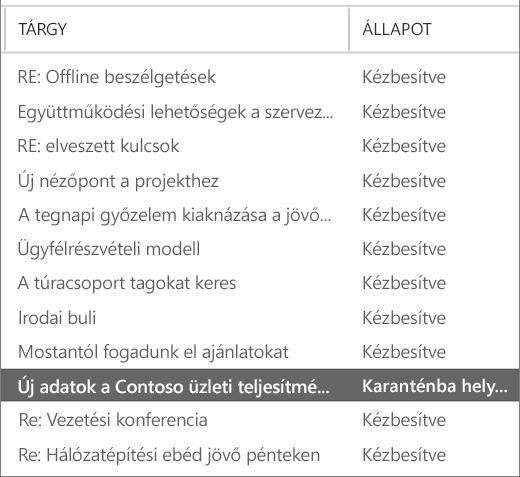 Képernyőkép az üzenetkövetés eredményeit ábrázoló példáról