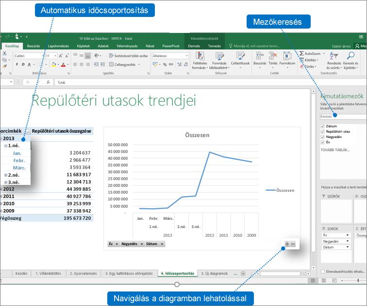 Kimutatás, amelyeken képfeliratok jelzik az Excel 2016 új szolgáltatásait