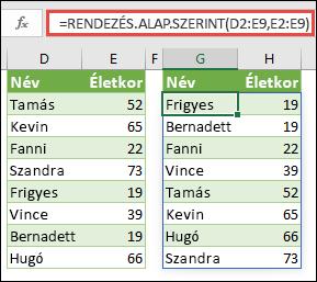 A RENDEZÉS.ALAP.SZERINT függvényt tartományok rendezésére használhatja. Ebben az esetben a =RENDEZÉS.ALAP.SZERINT(D2:E9;E2:E9) képlettel rendeztünk sorba egy személyneveket tartalmazó listát, életkor szerint növekvő sorrendben.