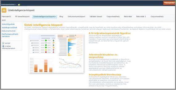 Az Üzletiintelligencia-központ az üzletiintelligencia-elemek tárolására van optimalizálva