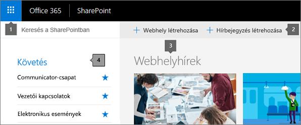 A SharePoint Online fő lapja