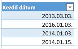 rendezetlen dátumok
