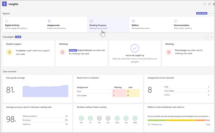 """Képernyőkép a Teams Insights lapjáról A """"Havi feladatok"""" részben röviden áttekintheti az olvasáskészség fejlődésével kapcsolatos adatokat. Az """"Osztály fejlődésének megtekintése"""" feliratú hivatkozásra kattintva az oktatók részletesebb információkhoz juthatnak."""