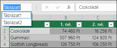 Az Excel címsorában a Szerkesztőléctől balra
