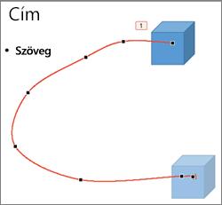 Egyéni útvonal-animáció a Pontok szerkesztése módban