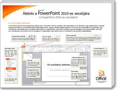 A PowerPoint 2010 áttérési útmutatójának miniatűrje