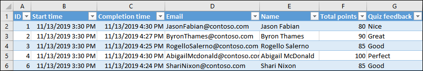 Teszteredményeket megjelenítő Excel-munkafüzet