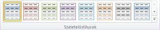 Az Excel menüszalagja