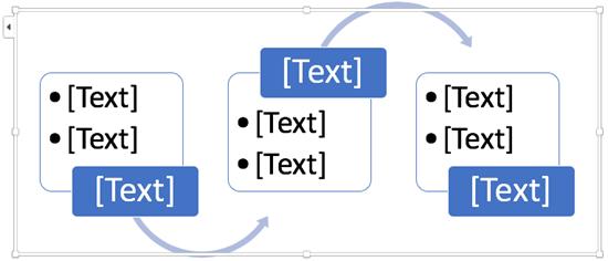 cserélje le a szöveges helyőrzőket a folyamatábra lépéseivel.