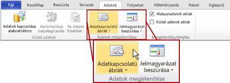 Az Adatok lap Adatok megjelenítése csoportja a Visio 2010 menüszalagon.