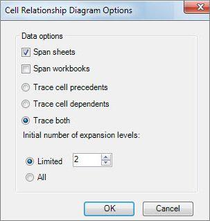 Cellakapcsolati diagram beállításai