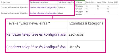 Két munkaidő-nyilvántartási sor eltérő kategóriákkal