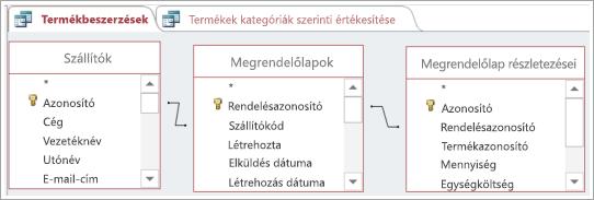 Két másik tábla közvetlen összekapcsolása egy tábla használatával