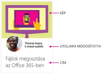 Android Delve-tartalomkártya