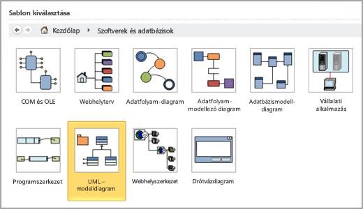 Jelölje ki az UML adatbázismodell-diagramban