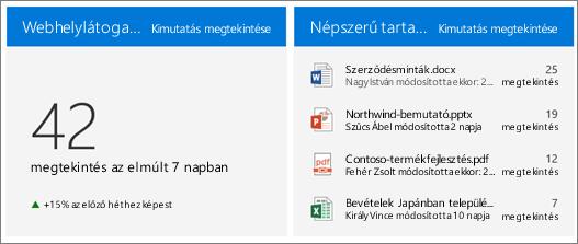 A Webhely tartalma lap látogatások és népszerűek ablaka