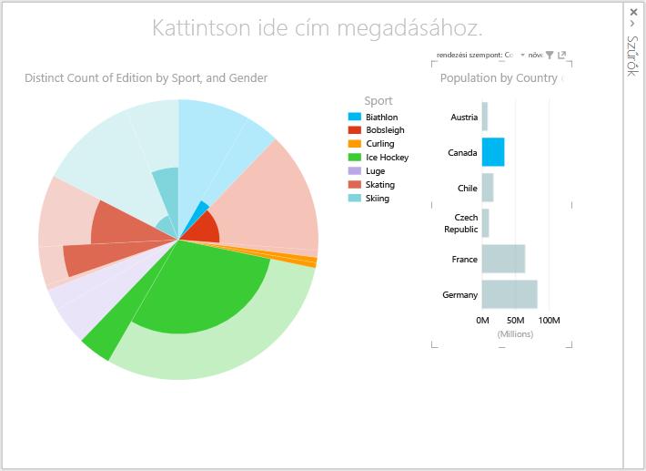 Dinamikus adatok a Power View nézetbeli kördiagramos megjelenítéseken