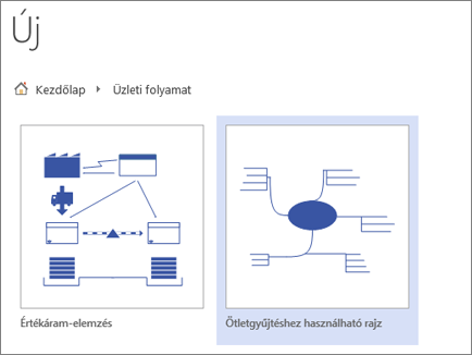 Az ötletgyűjtéshez használható rajz sablon kiválasztása