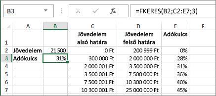 Az FKERES függvény jellemző használata