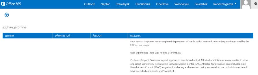 Az Office 365 Állapotjelző irányítópultja, amely tudatja, hogy az Exchange Online szolgáltatás vissza lett állítva, és ismerteti ennek okát.