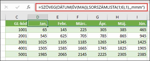 A SORSZÁMLISTA függvényt a SZÖVEG, a DÁTUM, az ÉV és a MA függvénnyel használva létrehozhatja a hónapok dinamikus listáját a fejlécsorhoz.
