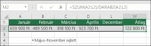 A SZUM használata egyéb függvényekkel.  Az M2 cellában lévő képlet =SZUM(A2:L2)/DARAB2(A2:L2) .  Megjegyzés: az átláthatóság érdekében a május és november közötti hónapok rejtve vannak.