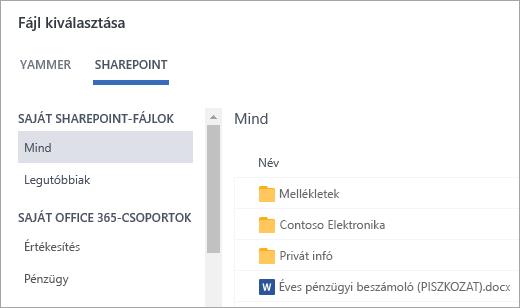 SharePoint-fájlok listája