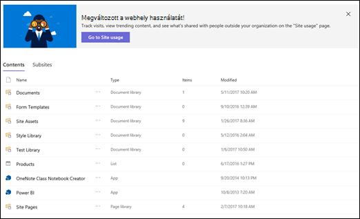 A SharePoint-webhely tartalma lap