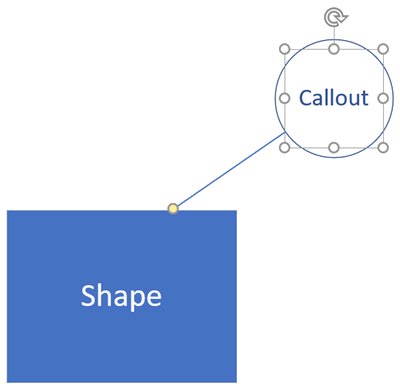 Egy Visio-alakzat és a hozzá tartozó panel.
