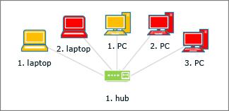 Különböző színű számítógép-alakzatok