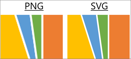 A Fájl mentése párbeszédpanel, amelyen ki van emelve az SVG (Scalable Vector Graphics) formátum