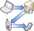 Konfiguráció Exchange Server alkalmazással