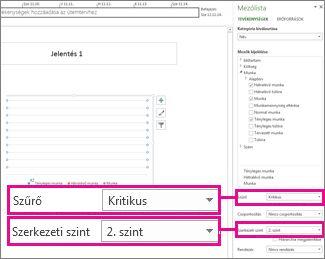 Projektek áttekintése jelentés megnyitott Diagramadatok ablaktáblával