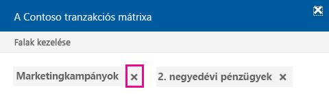 Kattintás az x ikonra a dokumentum eltávolításához a falról