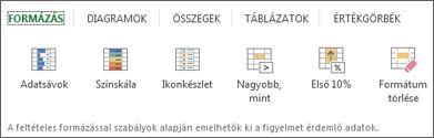 A Gyorselemzés eszköz Formázás csoportja