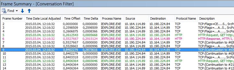 Általános várakozási idő a Netmon eszközben, a Netmon alapértelmezett Time Delta oszlopának felvételével a Frame Summary ablakba
