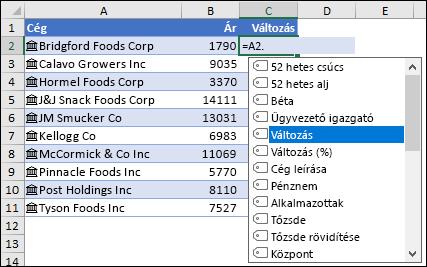 Részvények csatolt adattípusa