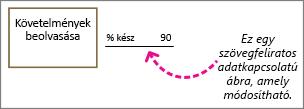Alakzat Ábrafeliratos szöveges adatkapcsolatú ábrával, szöveges címke: ezt megváltoztathatja.