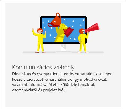 SharePoint Office 365 Kommunikációs webhely
