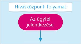 Képernyőkép egy szövegbeviteli mezőről egy diagramlapon.