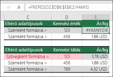 Helytelen érték típusú.  Példa: az FKERES képlet egy #N/A hibát ad vissza, mert a keresési elem számként van formázva, de a keresési táblázat szövegként van formázva.
